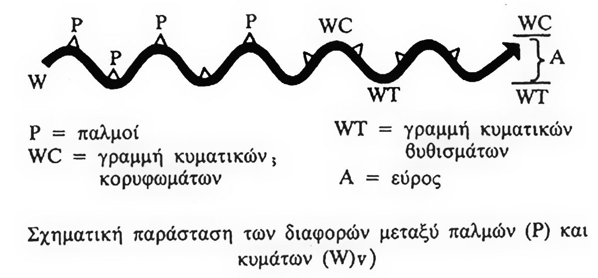 cosmic orgone energy of ether - orgonodrome 3