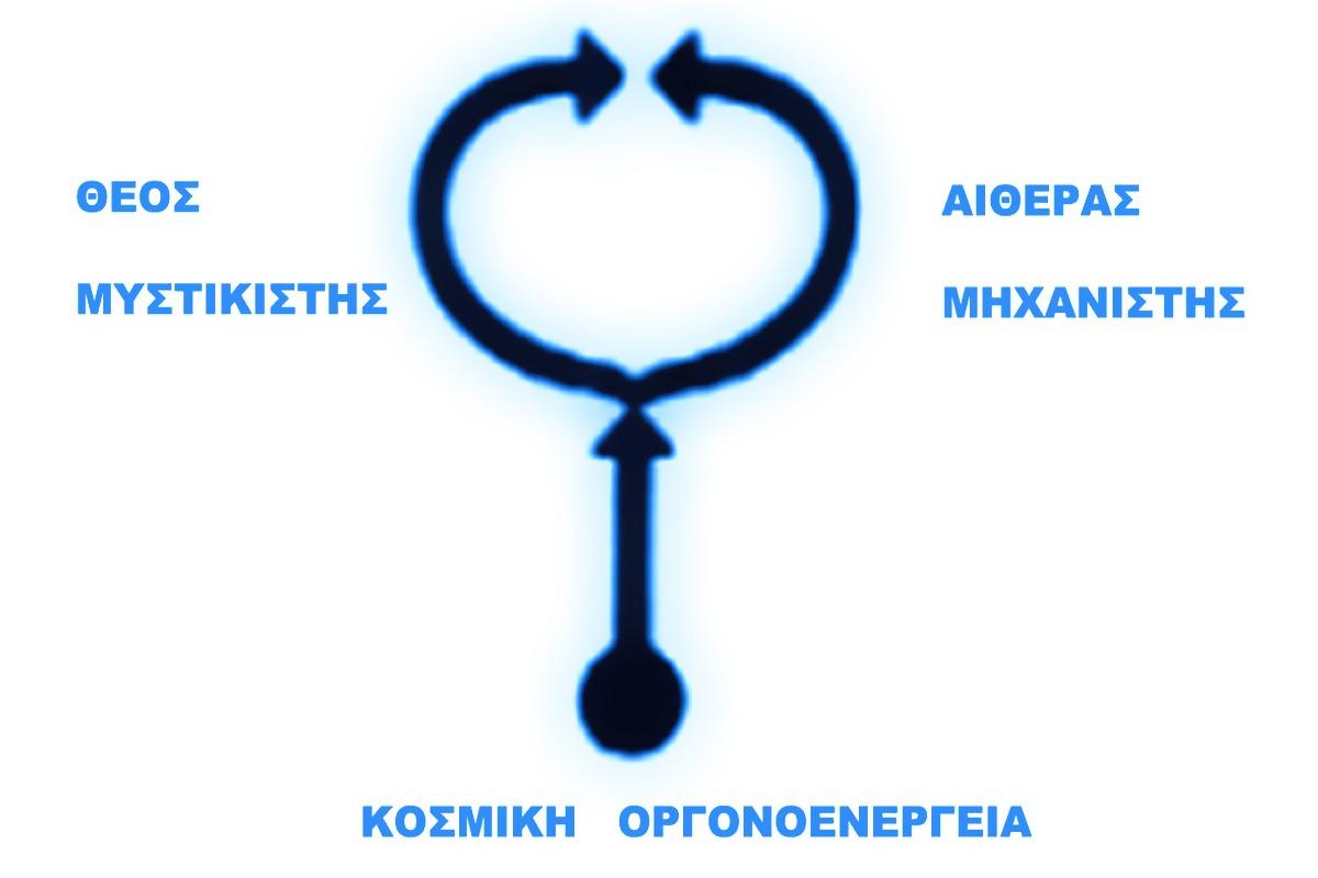 orgonodrome.com_orgonomismos1